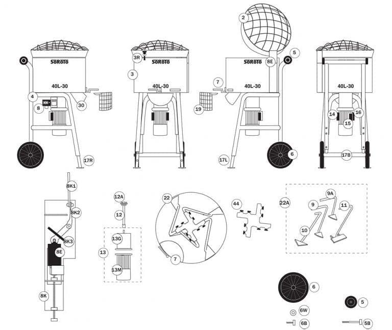 SoRoTo 40L Forced Action Mixer Spare Parts Diagram